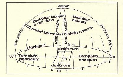 Chiara ZANFORLINI, La nascita di una città: riti di fondazione nel mondo romano.